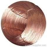 Copper Wire Manufacturers Photos