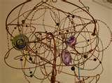Copper Wire Glass Art Pictures
