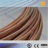 Copper Wire Companies Photos