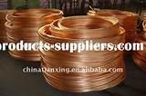 Copper Wire Ductility