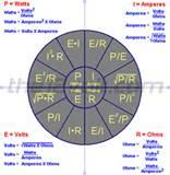 Pictures of Copper Wire Impedance Chart