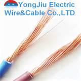 Copper Wire Pvc Insulation Pictures
