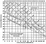 Images of Copper Wire Impedance Chart