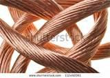 Pictures of Copper Wire Industry