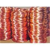 Copper Wire 8mm India
