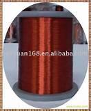 Copper Wire Guard Pictures