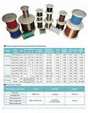 Copper Wire Ac Resistance Images