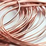 Copper Wire Posts Pictures