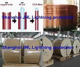 Copper Wire To Aluminum Wire Pictures