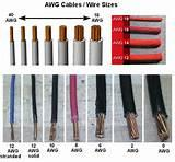 Copper Wire 40 Amps