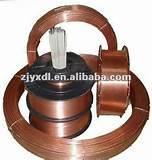 Copper Wire Flux Photos