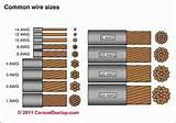 Awg Copper Wire Sizes
