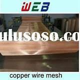 Photos of Copper Wire Work Hardening