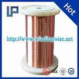 Photos of Enamel Coated Copper Wire